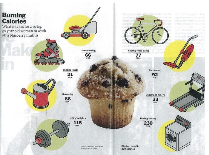 0908 muffin