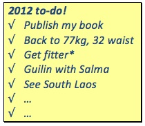 2012list